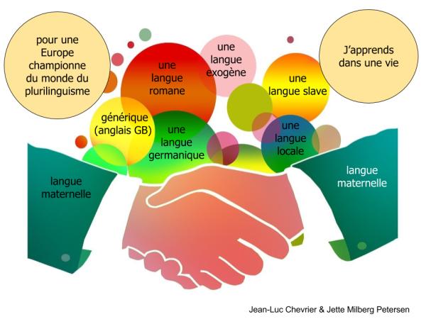le-tao-des-langues