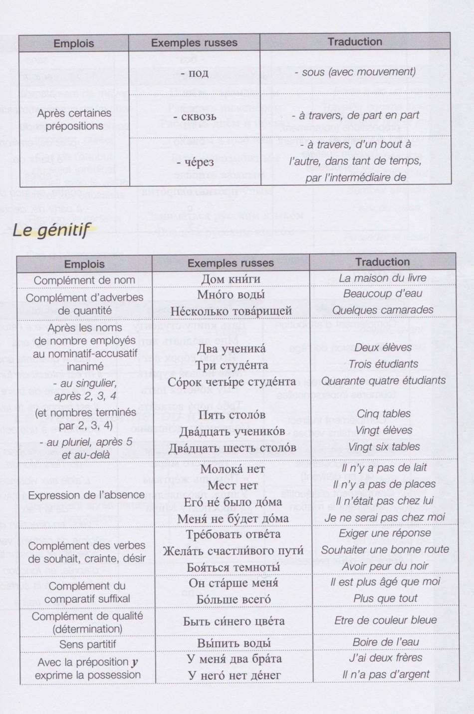 grammaire.jpg