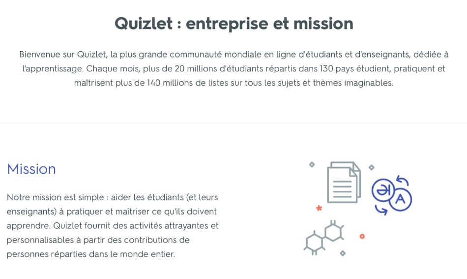quizlet-info