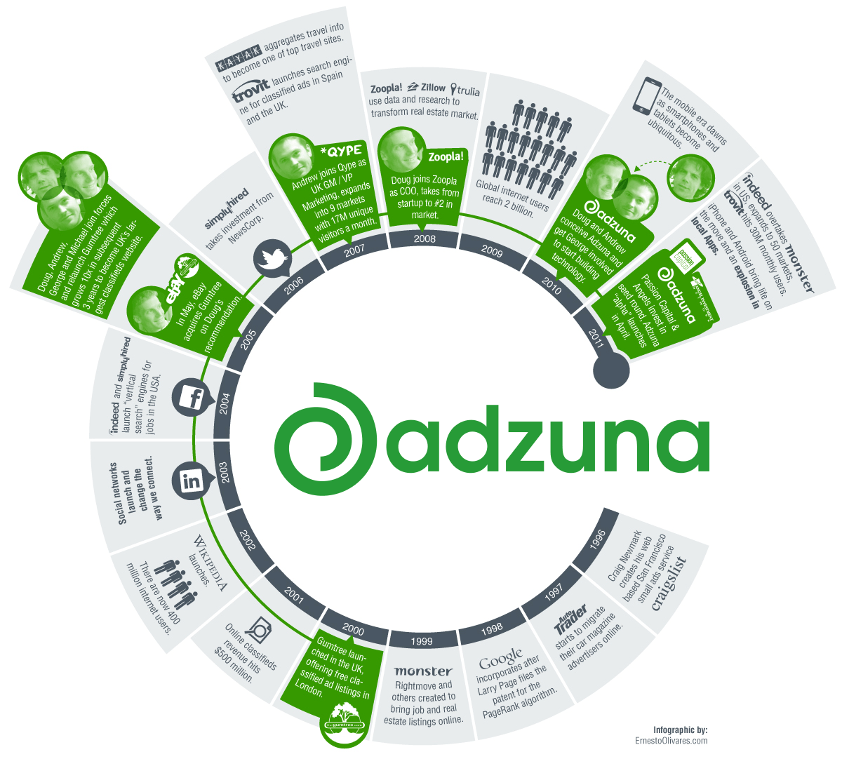 adzuna_history