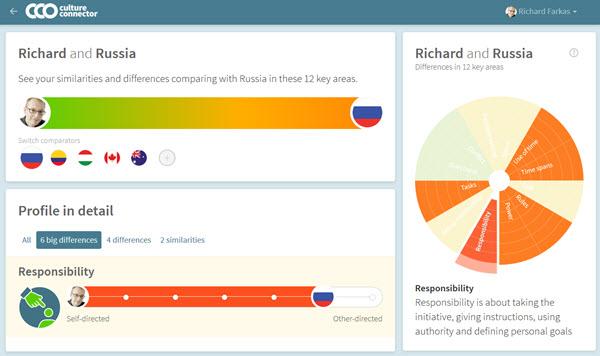 culture-overview-profile-screenshot01-width-600