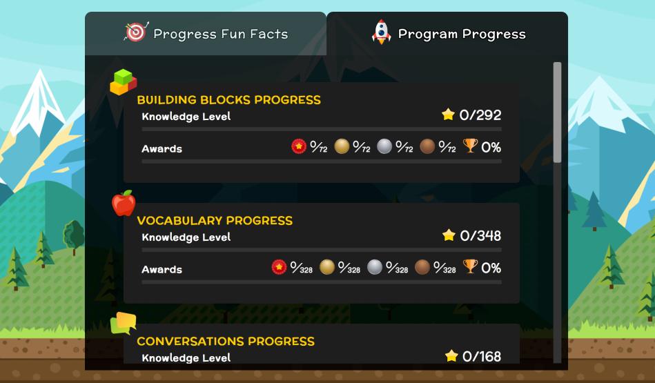 ouino progrès