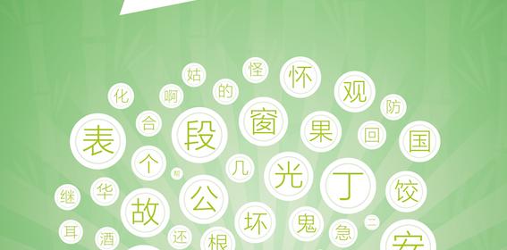 écrire en chinois